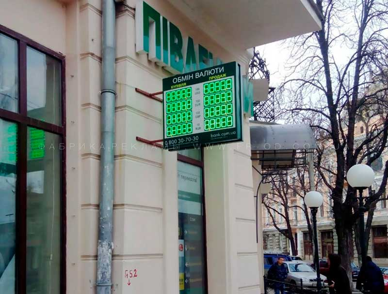 bank pivdenij_2